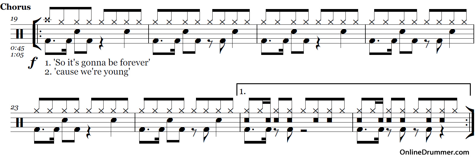 Fancy Piano Chords Of Blank Space Inspiration Song Chords Images
