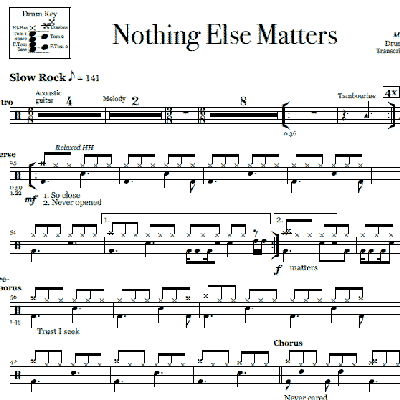 Nothing else matters guitar tabs