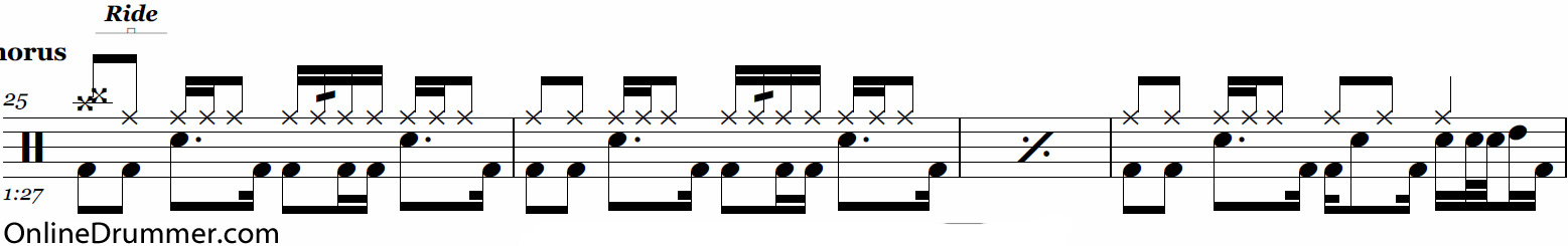Getting Creative With 32nd Note Fills