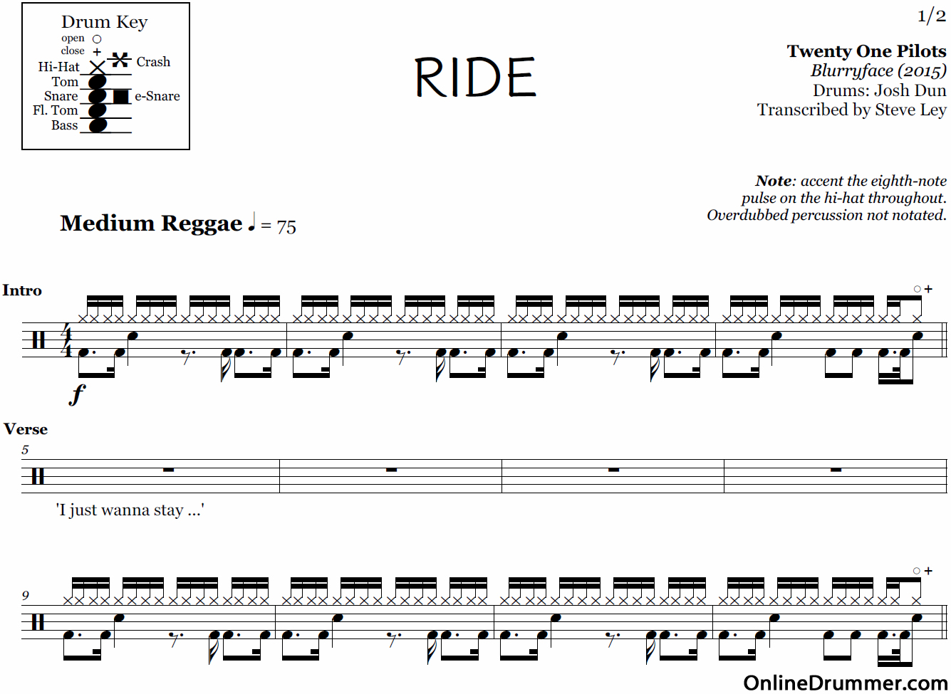 Ride Twenty One Pilots Drum Sheet Music