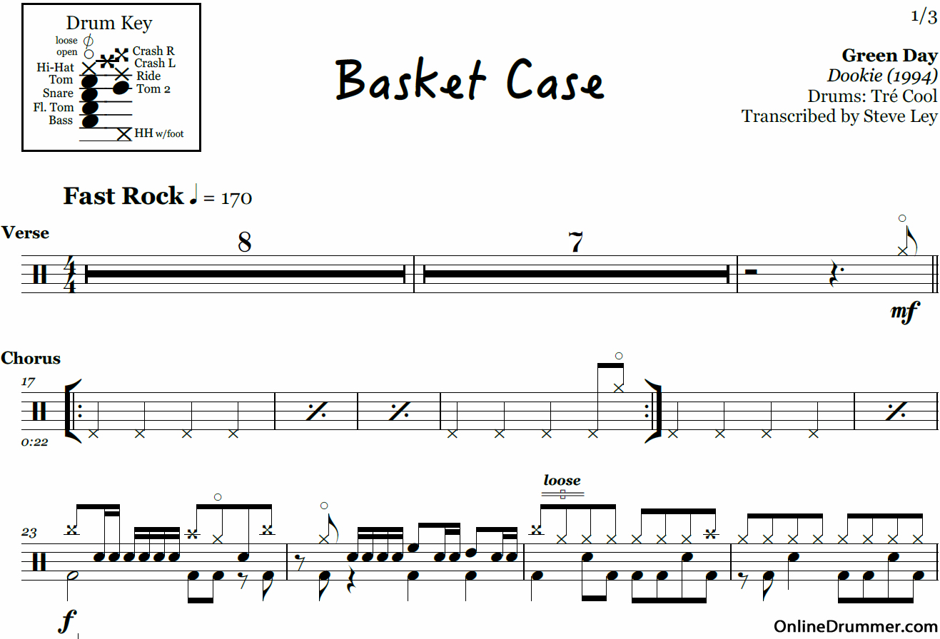 Basket-Case-Drum-Sheet-Music
