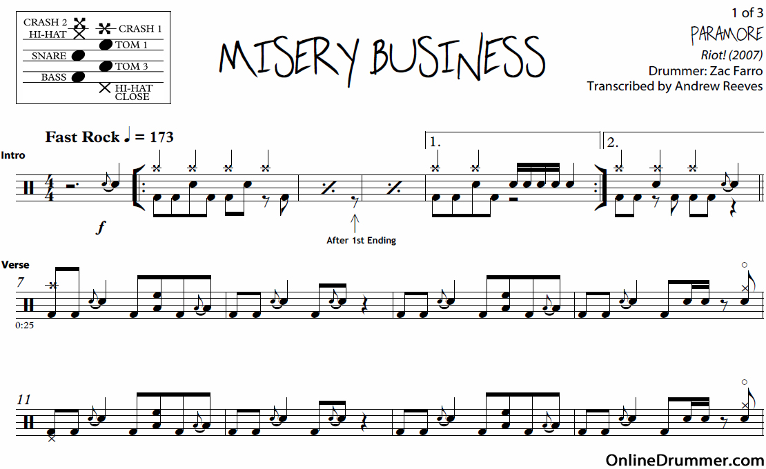 All Music Chords paramore sheet music : Misery Business – Paramore – Drum Sheet Music | OnlineDrummer.com
