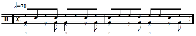 Adding an Afro-Cuban feel to your playing using the Mozambique cowbell pattern.